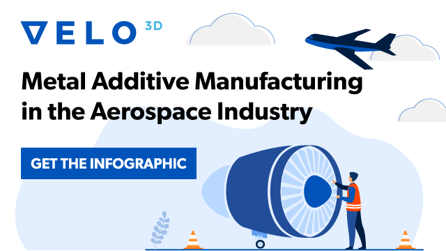 Infographic: Additive Manufacturing in the Aerospace Industry